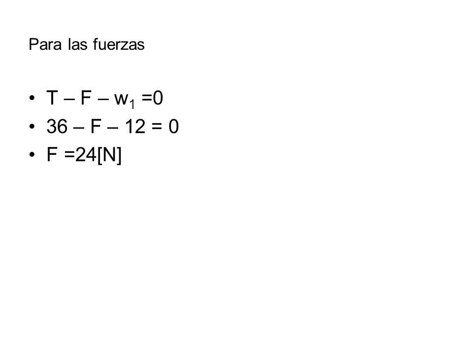 Para las fuerzas T – F – w1 =0 36 – F – 12 = 0 F =24[N]